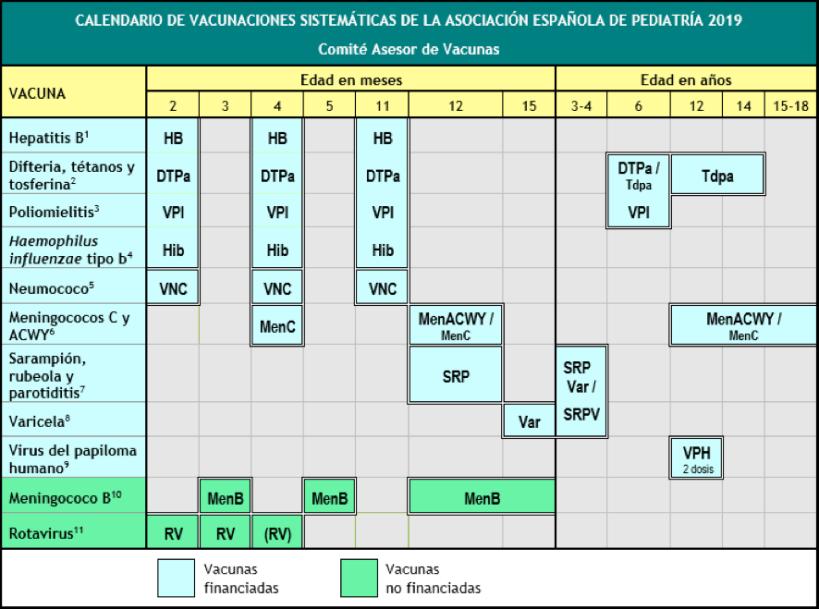 calendario vacunal.png